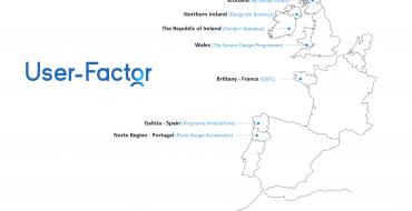 User-Factor – Design support programs good practices
