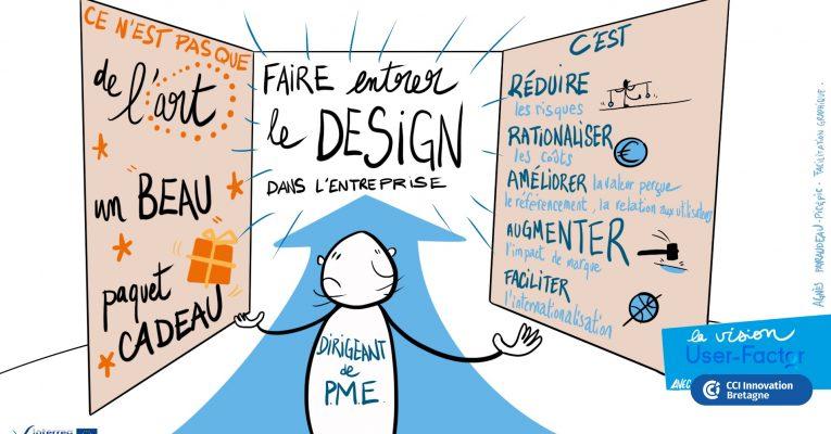 User-factor in Brittany: Facilitate value creation through design!